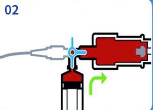 PRP Kit supplier, Kyphoplasty system
